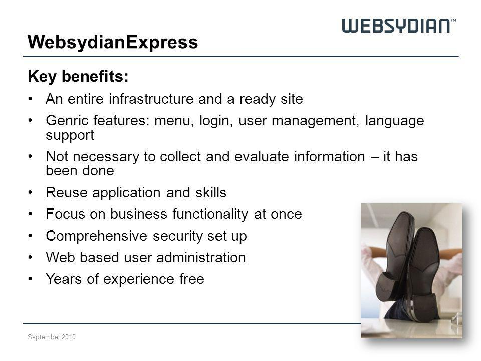 WebsydianExpress Key benefits:
