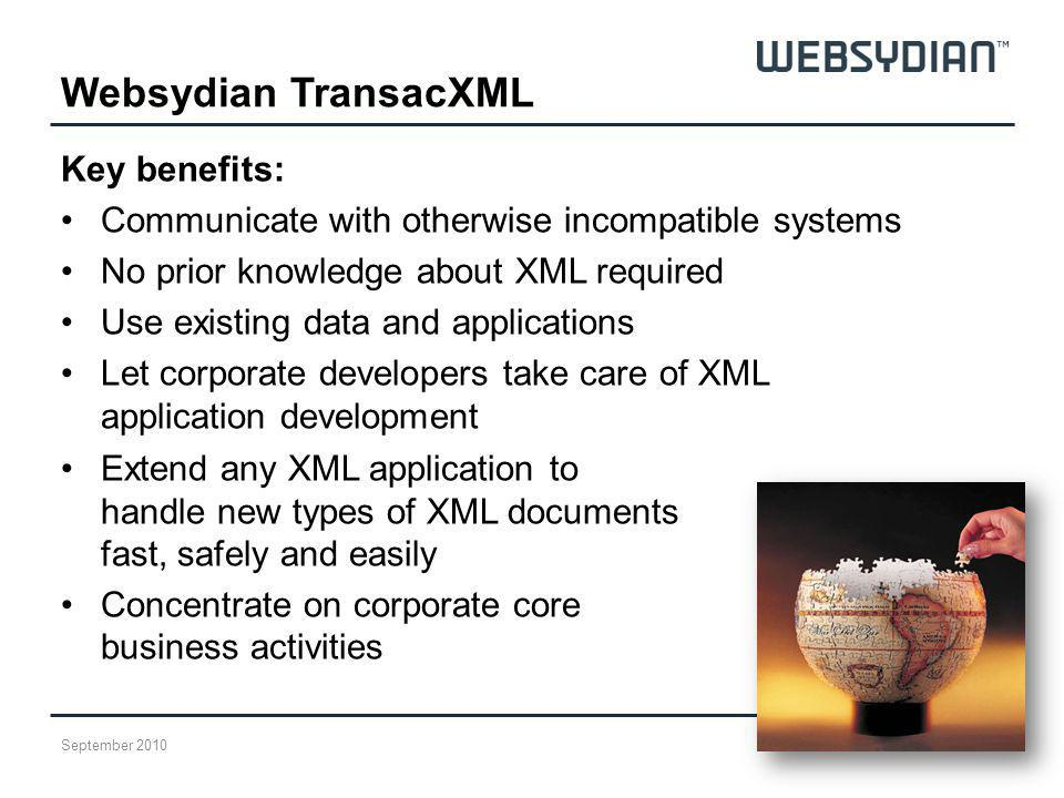Websydian TransacXML Key benefits: