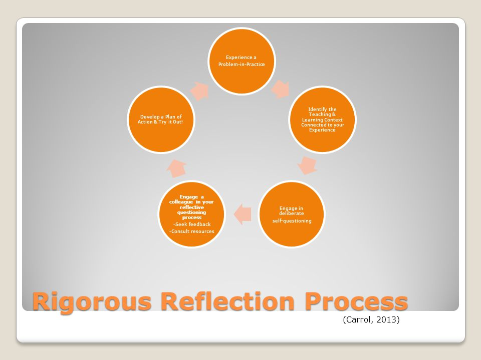 Rigorous Reflection Process