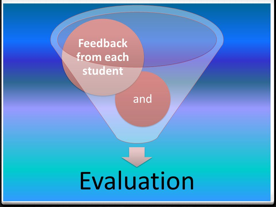 Feedback from each student