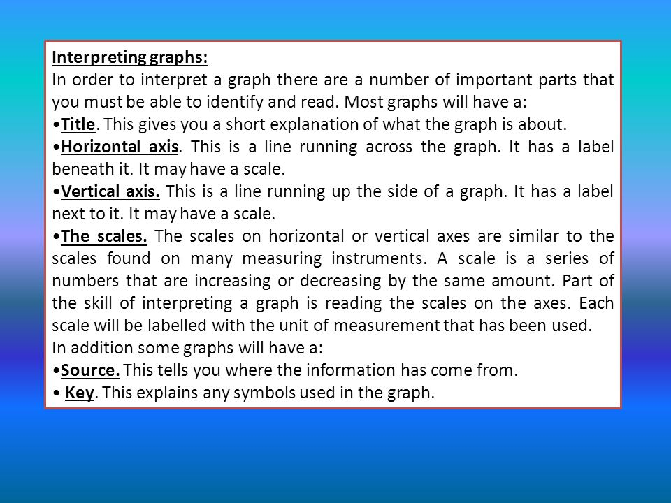 Interpreting graphs: