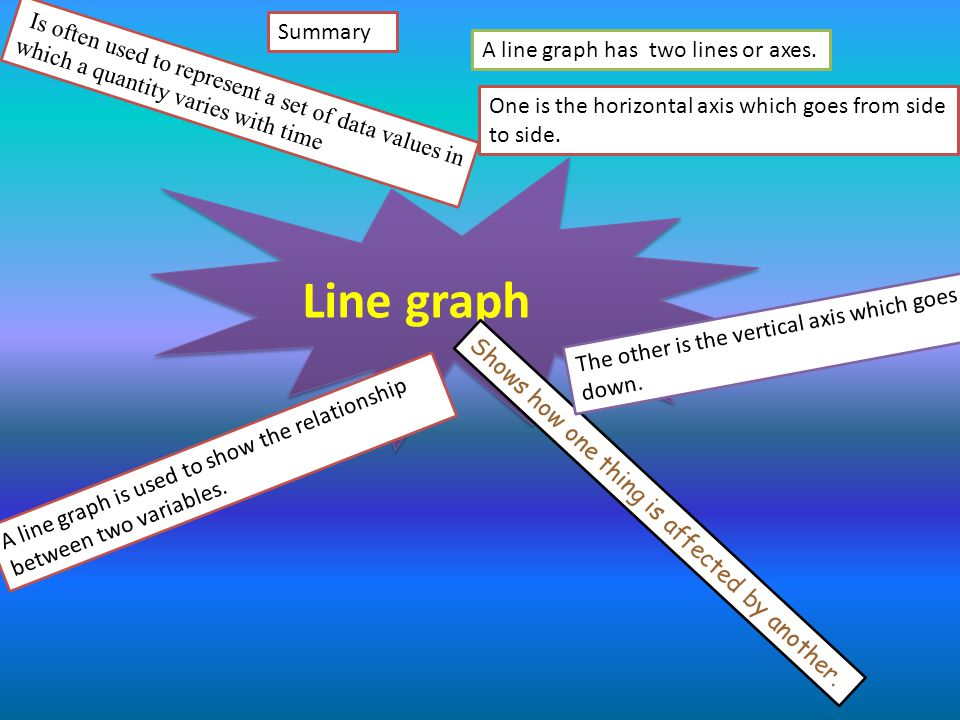 Line graph Summary A line graph has two lines or axes.