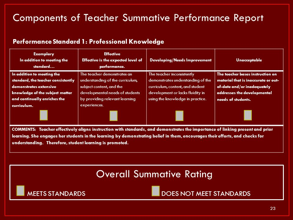 Components of Teacher Summative Performance Report