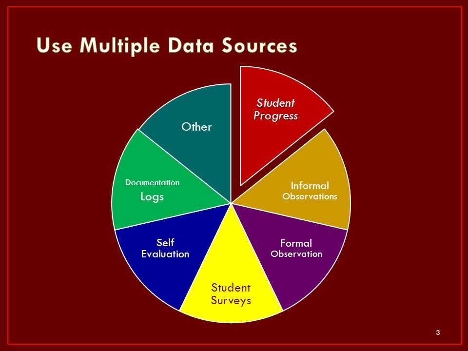 Use Multiple Data Sources