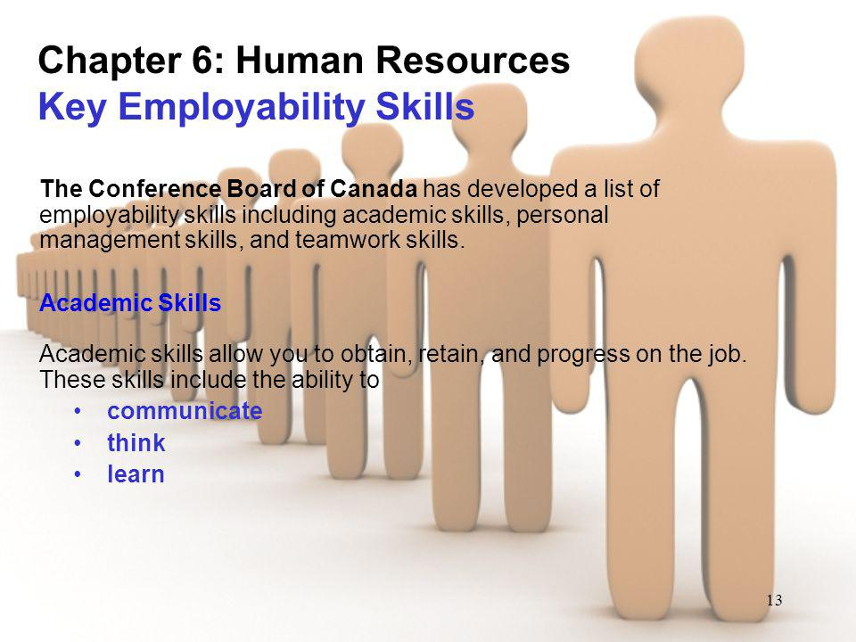 Chapter 6: Human Resources Key Employability Skills