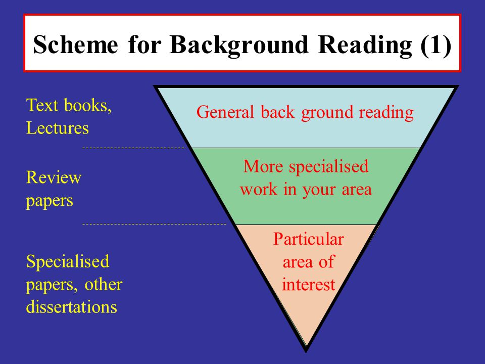 Scheme for Background Reading (1)