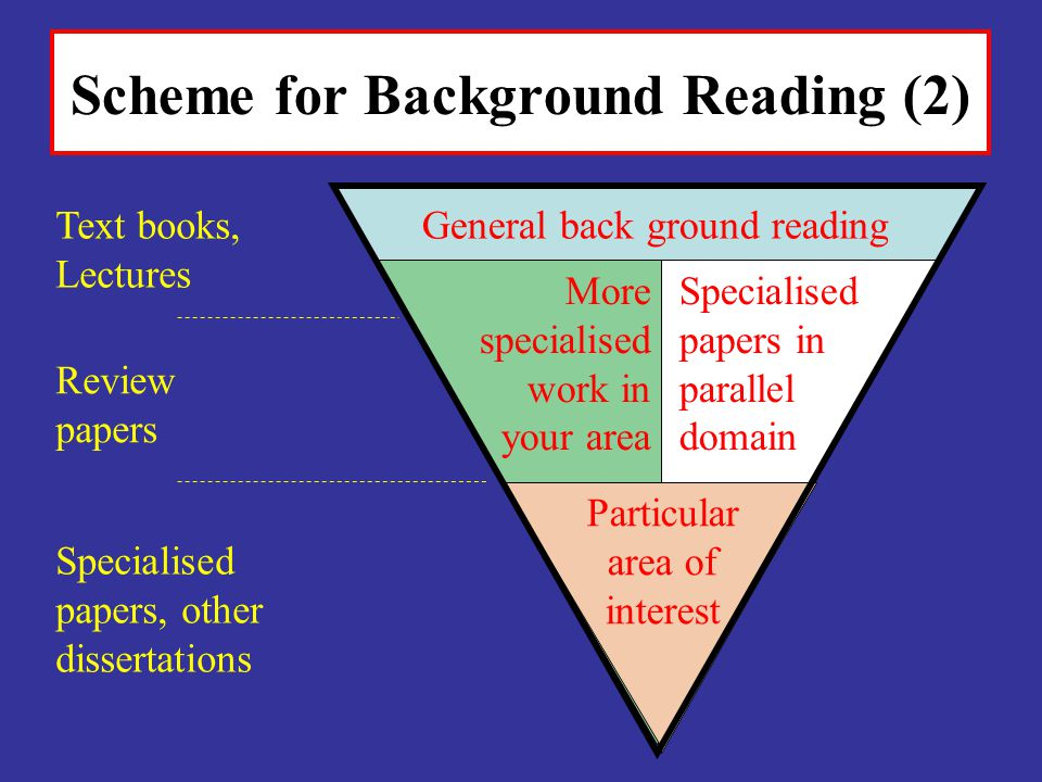 Scheme for Background Reading (2)
