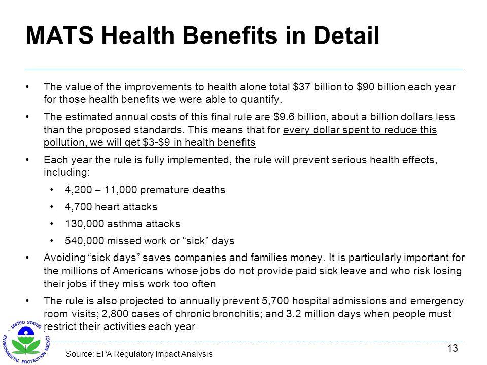 MATS Health Benefits in Detail