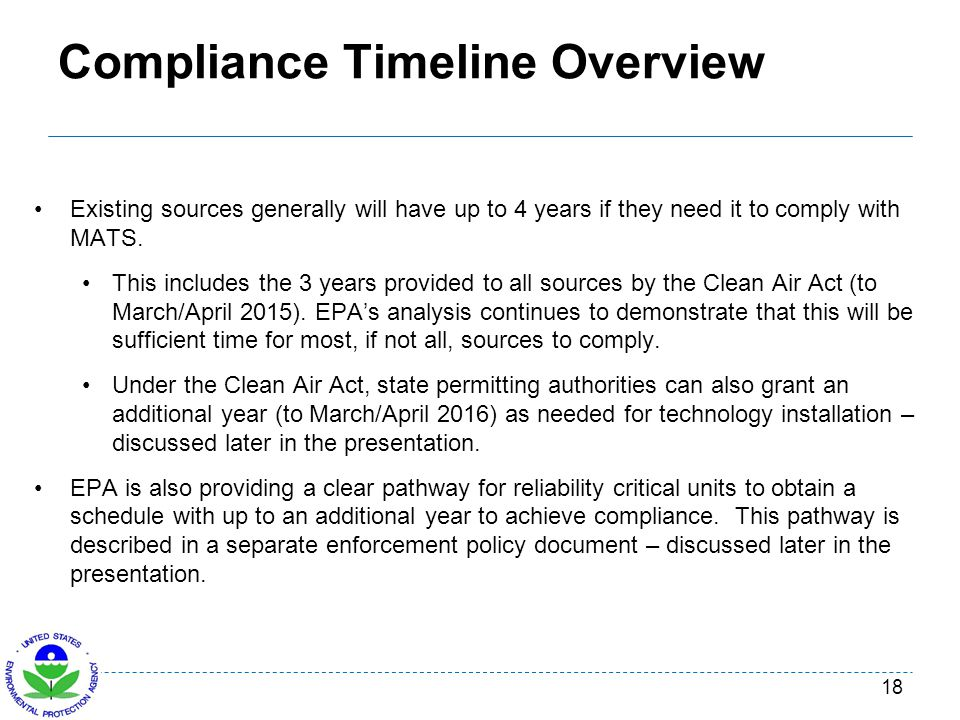 Compliance Timeline Overview