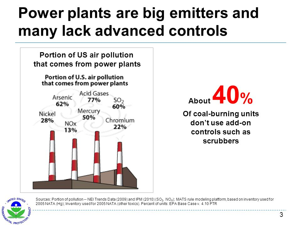 Power plants are big emitters and many lack advanced controls