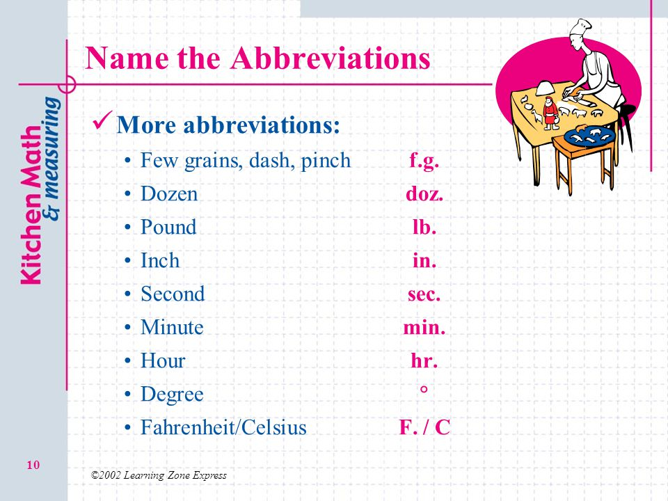 Name the Abbreviations