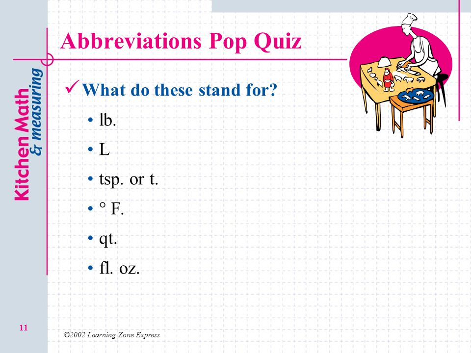 Abbreviations Pop Quiz