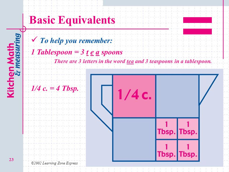 Basic Equivalents To help you remember: 1 Tablespoon = 3 t e a spoons