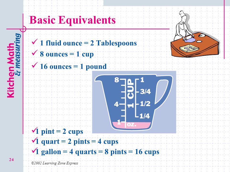 Basic Equivalents 1 fluid ounce = 2 Tablespoons 8 ounces = 1 cup