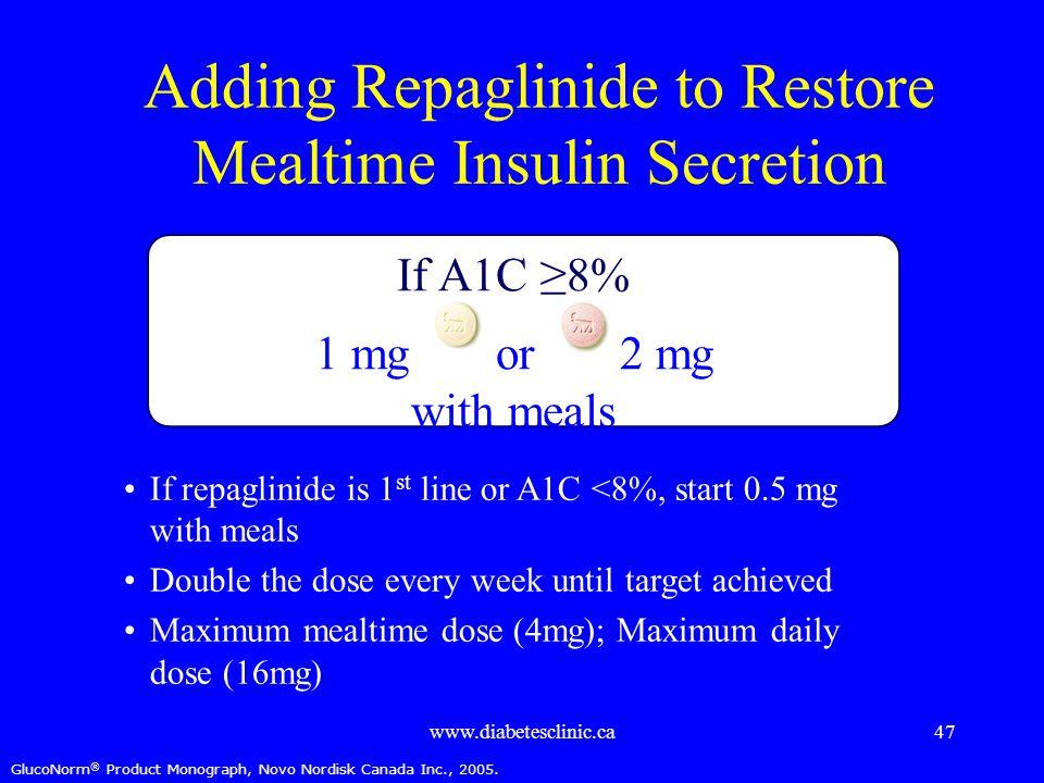 Adding Repaglinide to Restore Mealtime Insulin Secretion