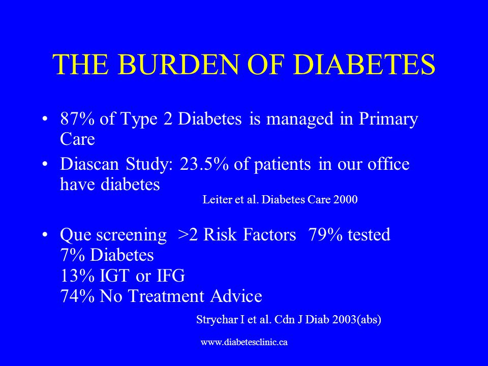 THE BURDEN OF DIABETES 87% of Type 2 Diabetes is managed in Primary Care. Diascan Study: 23.5% of patients in our office have diabetes.
