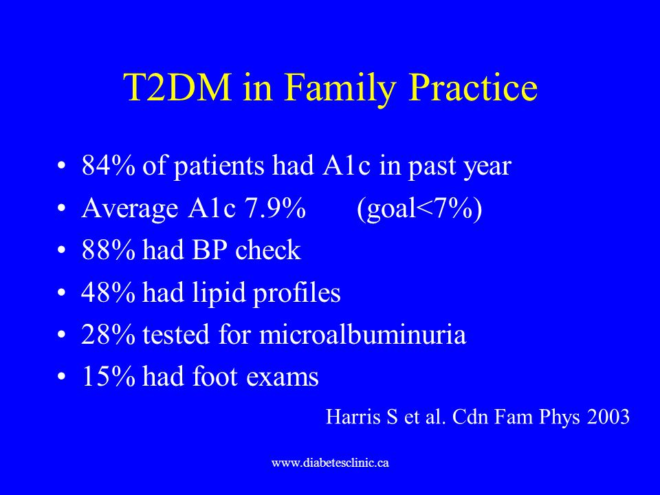 T2DM in Family Practice 84% of patients had A1c in past year