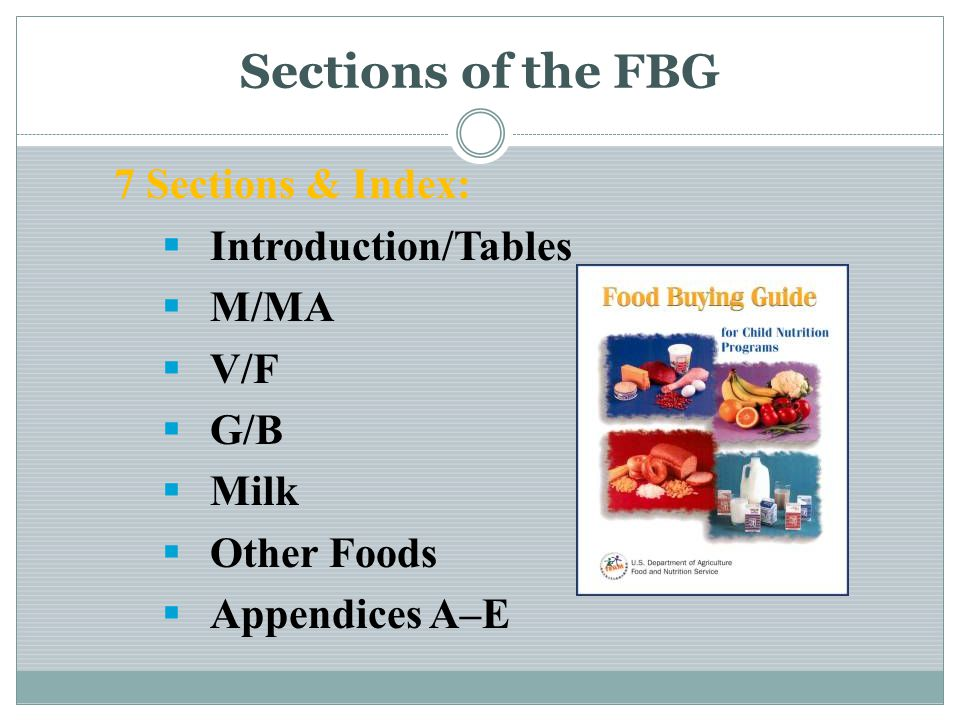 Sections of the FBG 7 Sections & Index: Introduction/Tables M/MA V/F