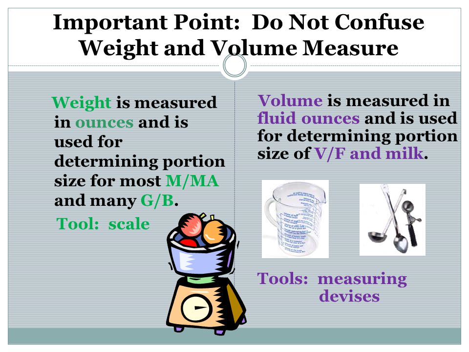 Important Point: Do Not Confuse Weight and Volume Measure