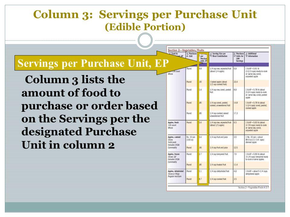 Column 3: Servings per Purchase Unit (Edible Portion)