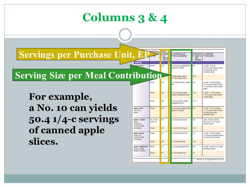 Columns 3 & 4 Servings per Purchase Unit, EP