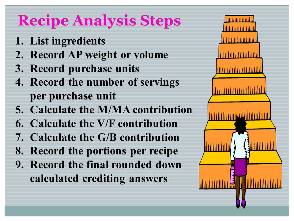 Recipe Analysis Steps List ingredients Record AP weight or volume