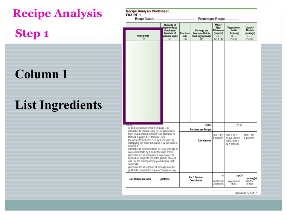 Recipe Analysis Step 1 Column 1 List Ingredients