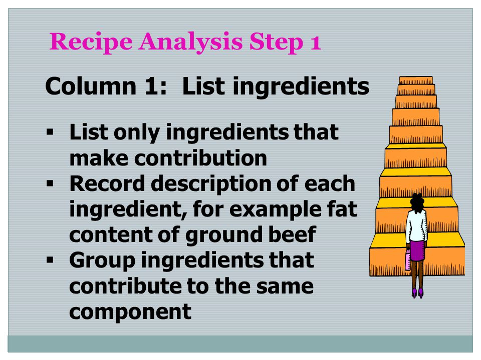 Column 1: List ingredients