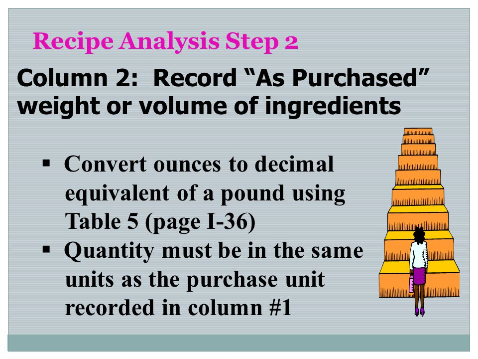 Column 2: Record As Purchased weight or volume of ingredients