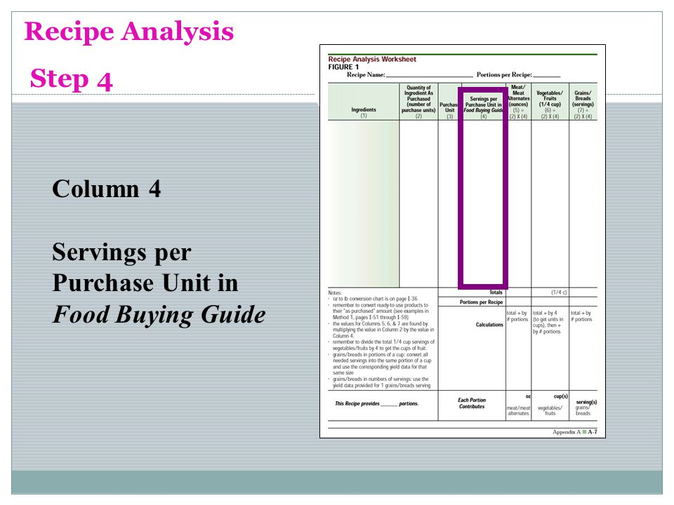Recipe Analysis Step 4 Column 4 Servings per Purchase Unit in Food Buying Guide
