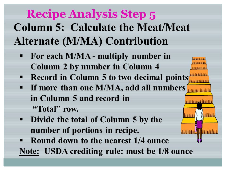 Column 5: Calculate the Meat/Meat Alternate (M/MA) Contribution