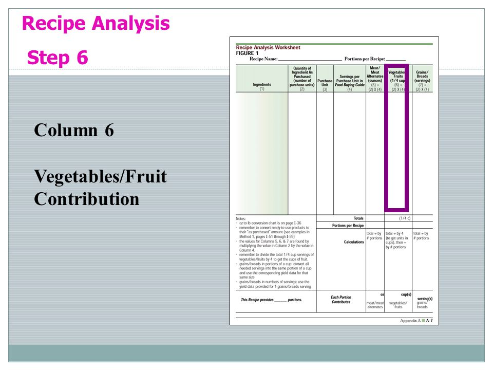 Recipe Analysis Step 6 Column 6 Vegetables/Fruit Contribution