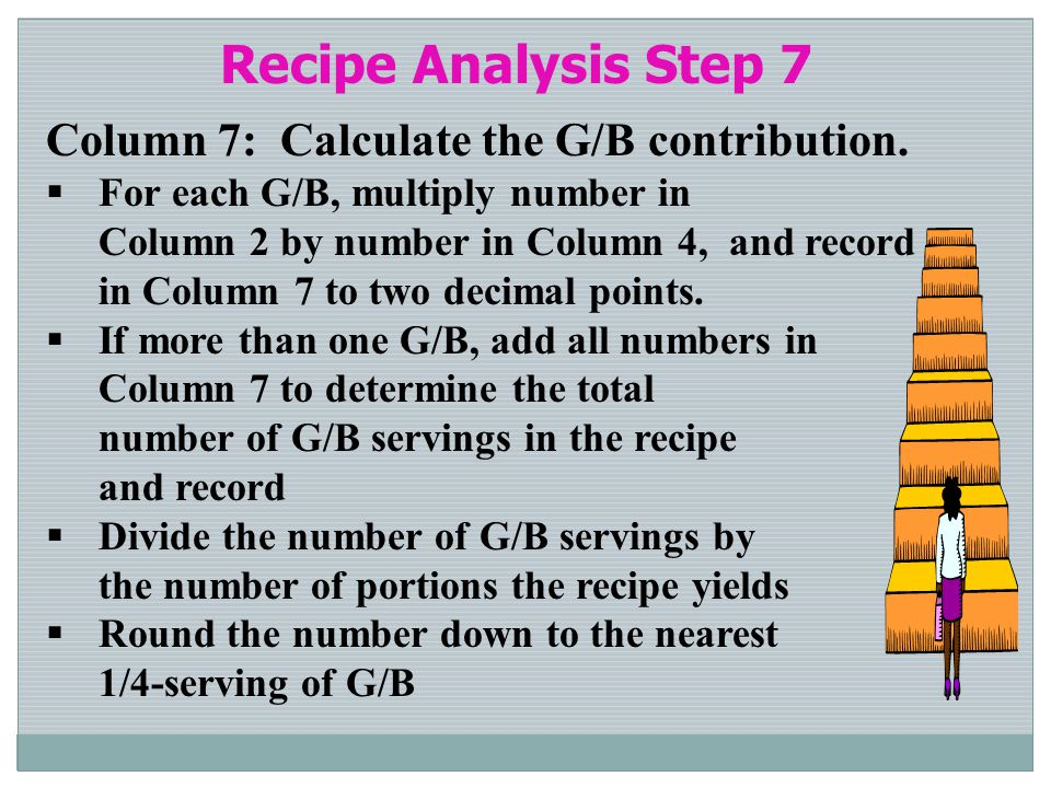 Recipe Analysis Step 7 Column 7: Calculate the G/B contribution.