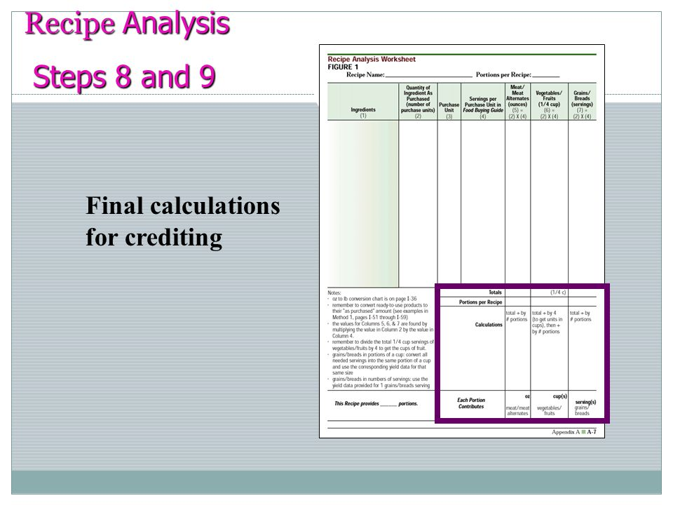 Recipe Analysis Steps 8 and 9 Final calculations for crediting