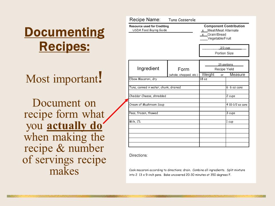 Documenting Recipes: Most important