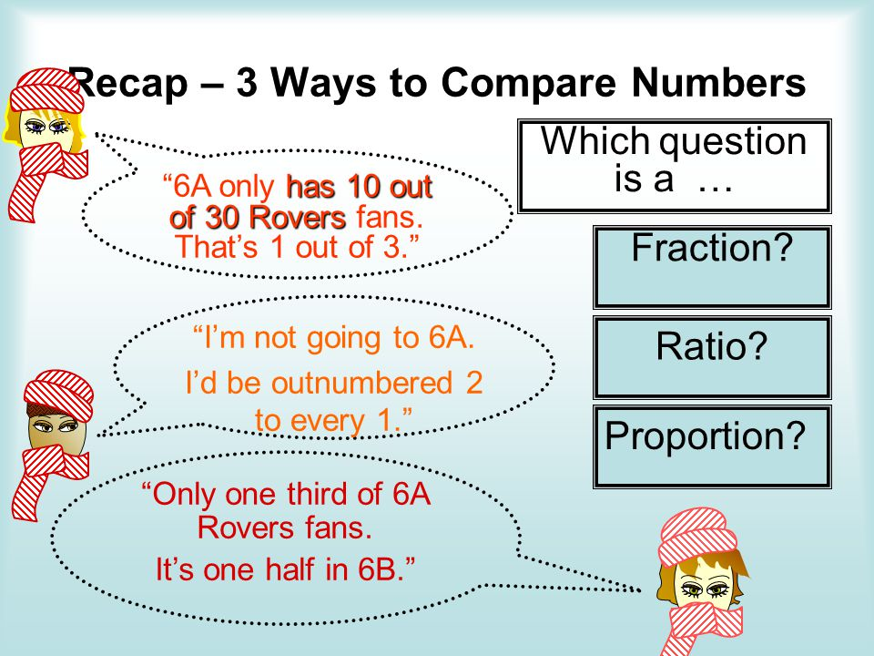 Recap – 3 Ways to Compare Numbers