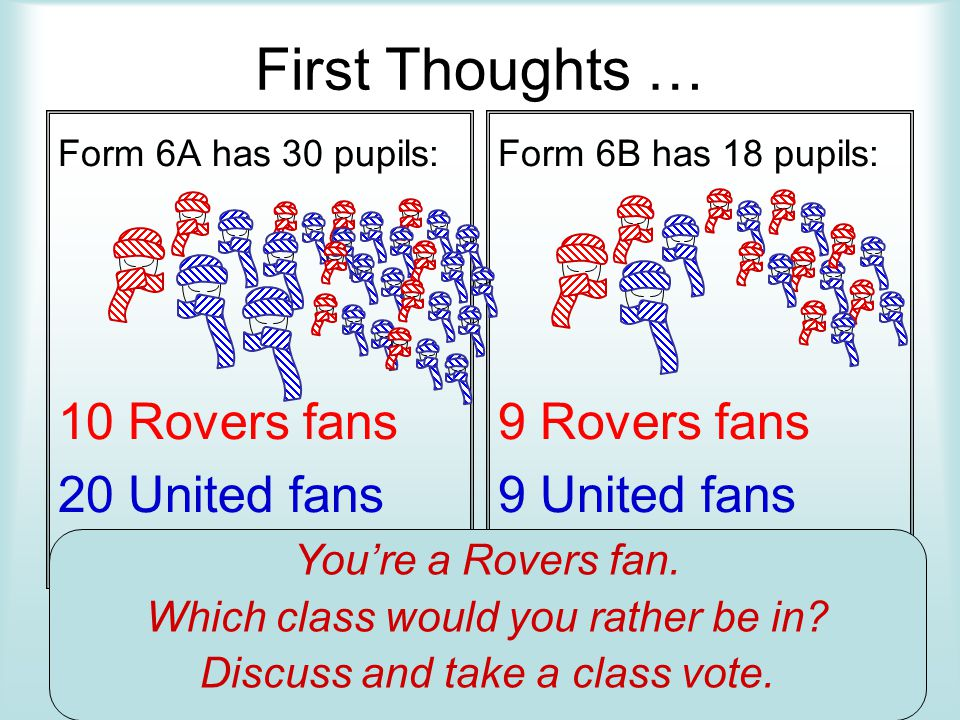 First Thoughts … 10 Rovers fans 20 United fans 9 Rovers fans