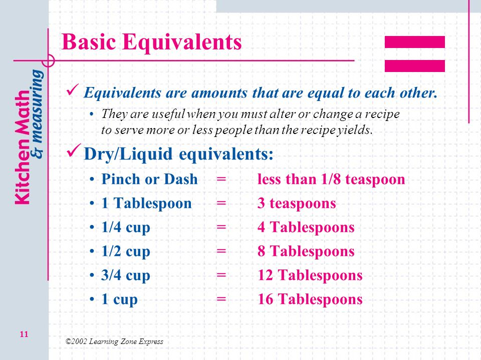 Basic Equivalents Dry/Liquid equivalents:
