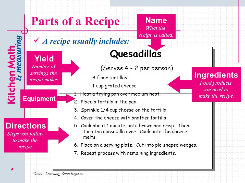 Parts of a Recipe Quesadillas Name What the recipe is called.