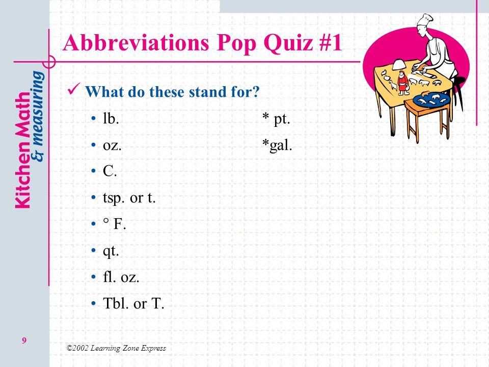 Abbreviations Pop Quiz #1