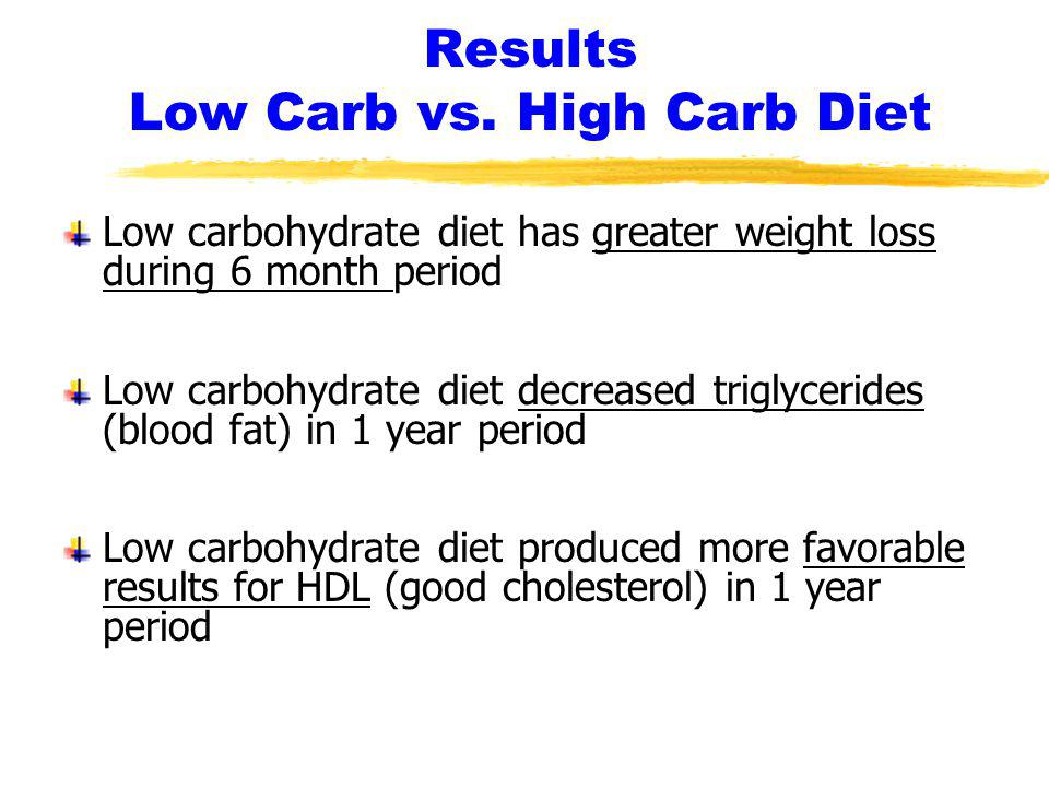 Results Low Carb vs. High Carb Diet