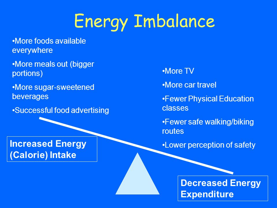 Energy Imbalance Increased Energy (Calorie) Intake