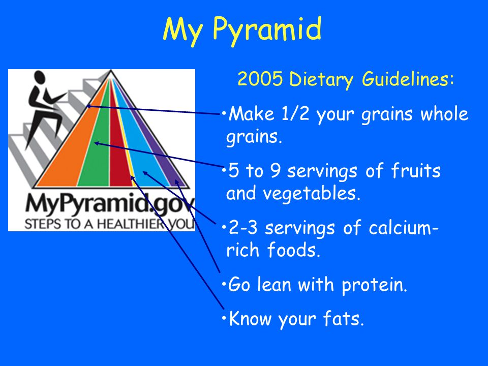 My Pyramid 2005 Dietary Guidelines: Make 1/2 your grains whole grains.