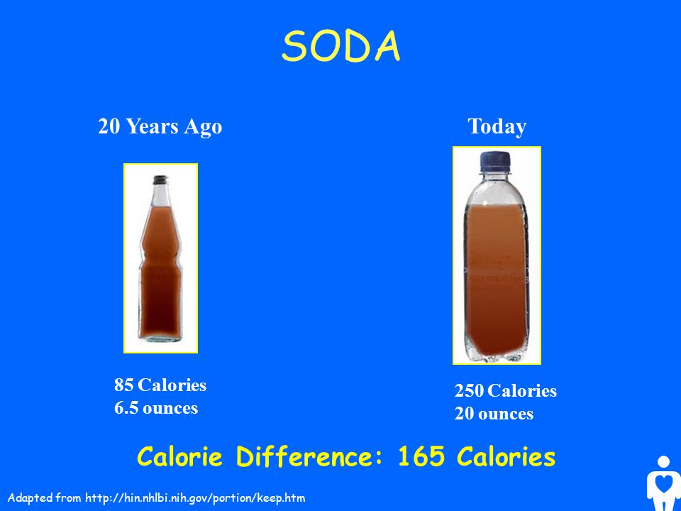 Calorie Difference: 165 Calories