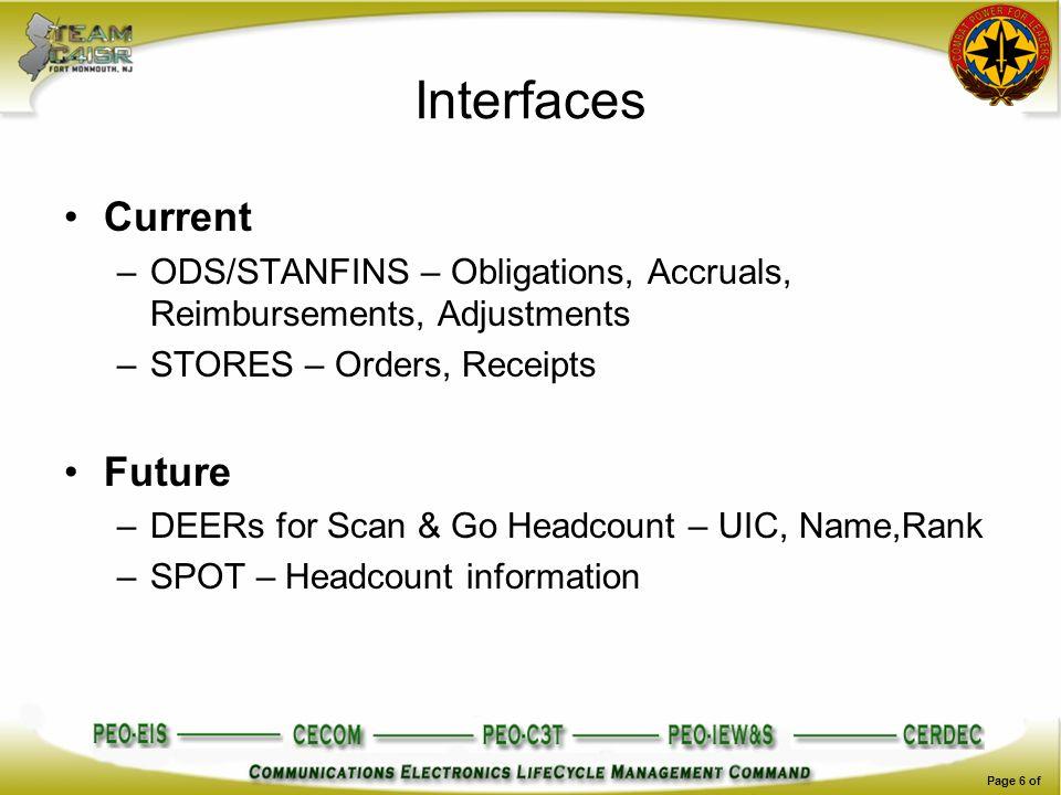 Interfaces Current Future