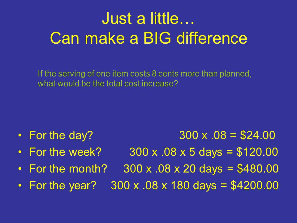 Just a little… Can make a BIG difference