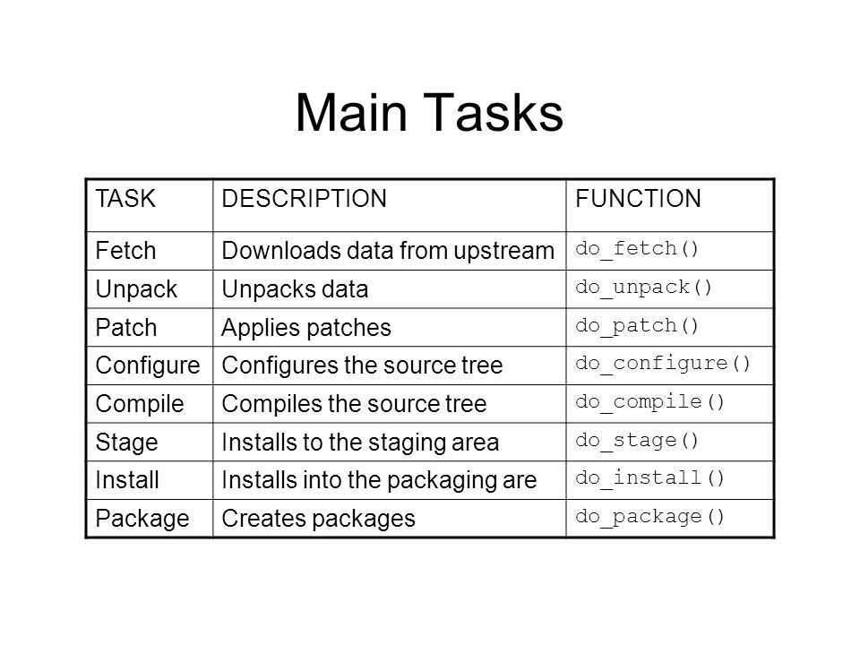 Main Tasks TASK DESCRIPTION FUNCTION Fetch