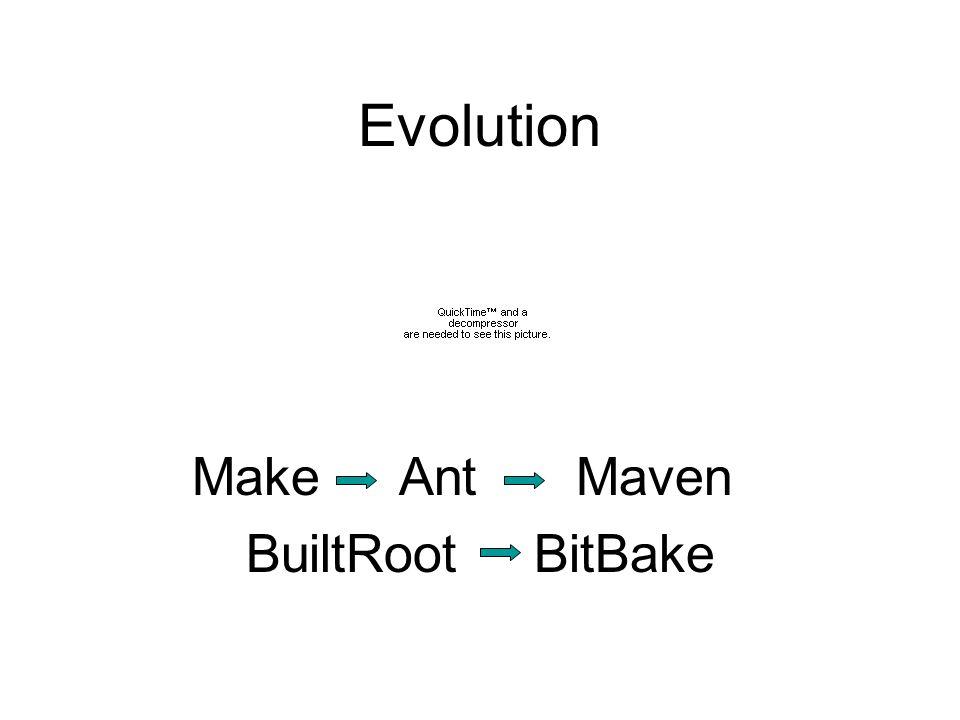 Evolution Make Ant Maven BuiltRoot BitBake