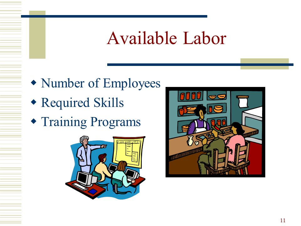 Available Labor Number of Employees Required Skills Training Programs