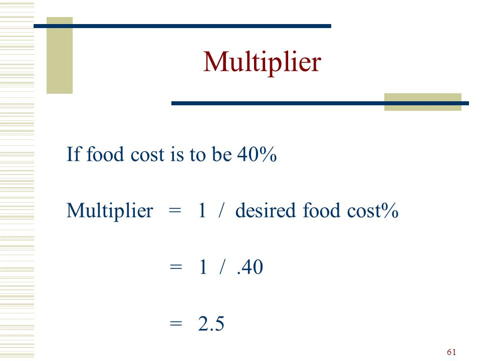 Multiplier Multiplier = 1 / desired food cost% = 1 / .40 = 2.5